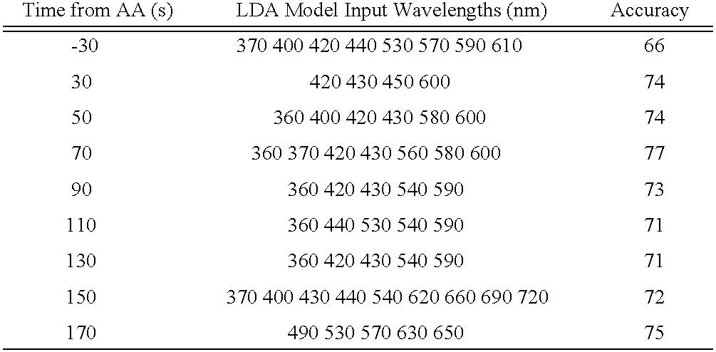 Figure US20040023406A1-20040205-C00001