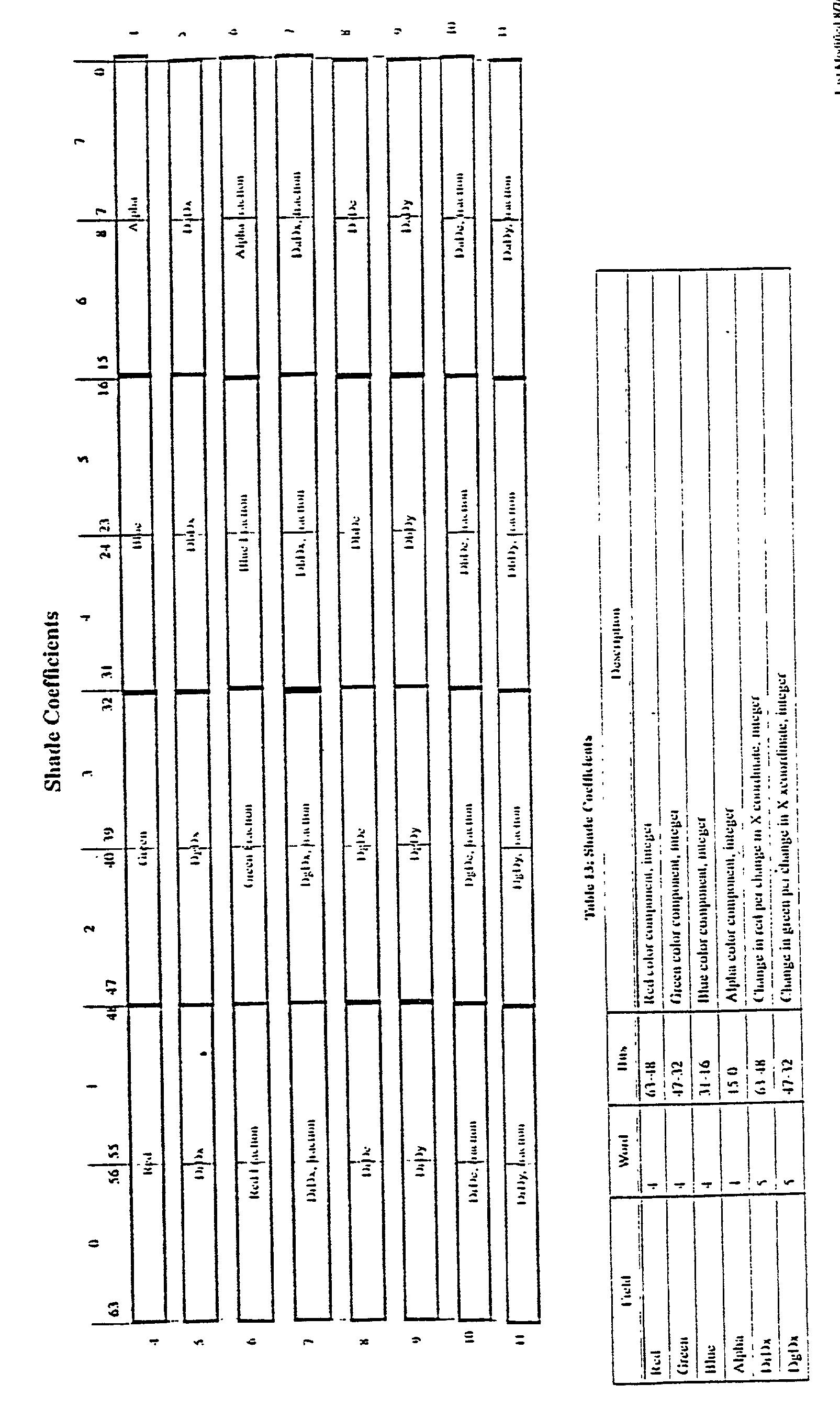 Figure US20030080963A1-20030501-P00017