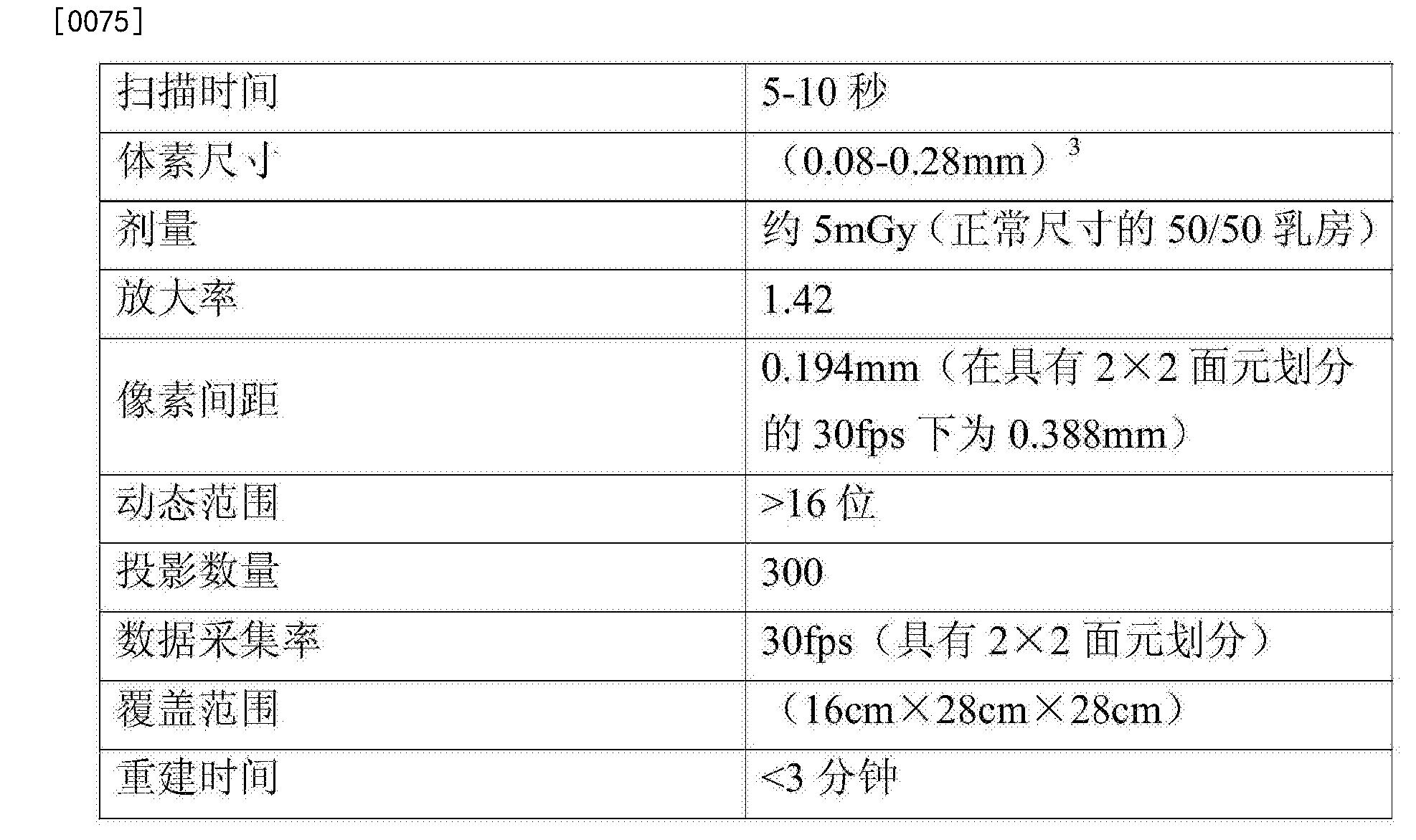 Figure CN104257394BD00111