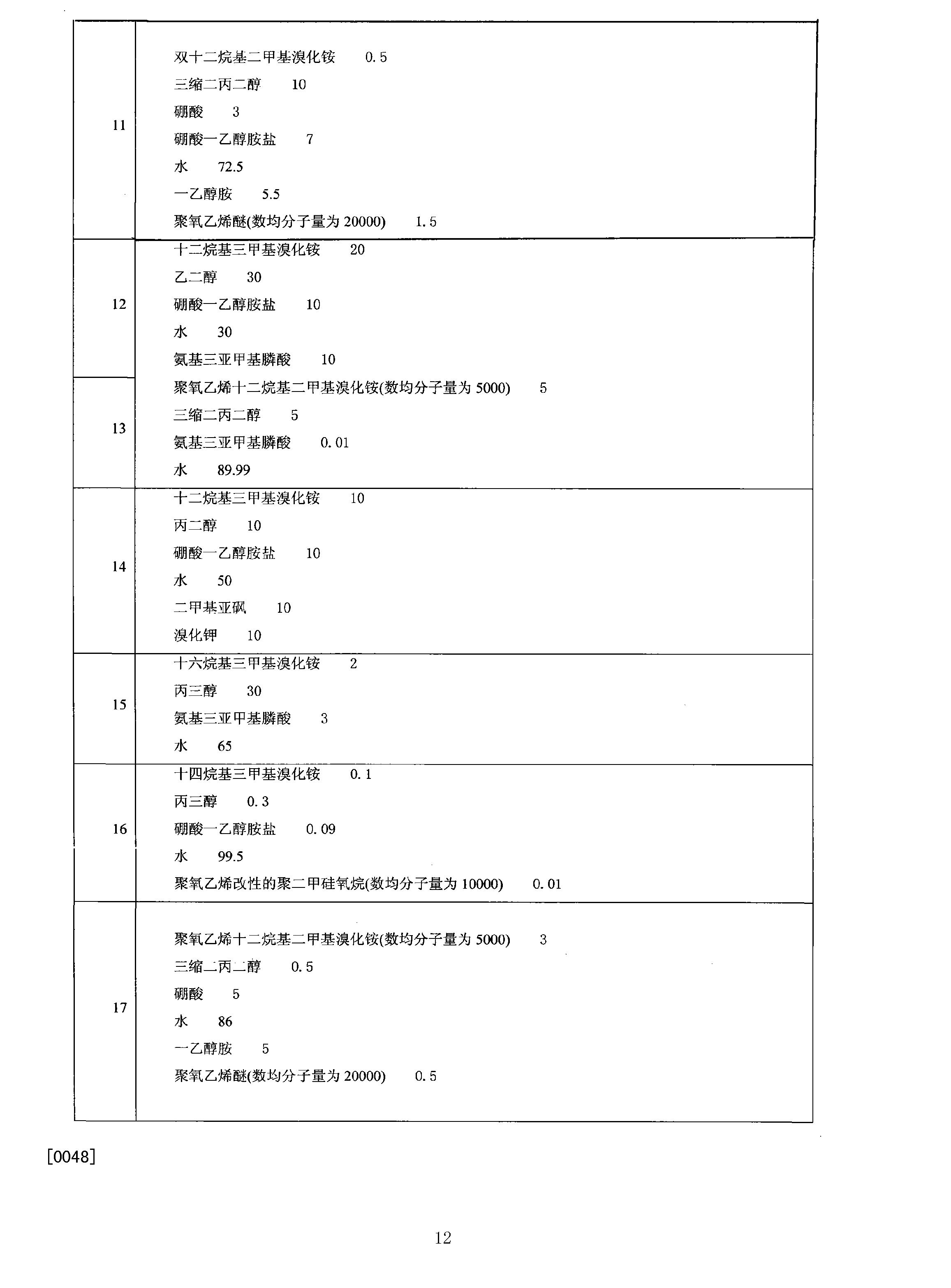 Figure CN102102008BD00121