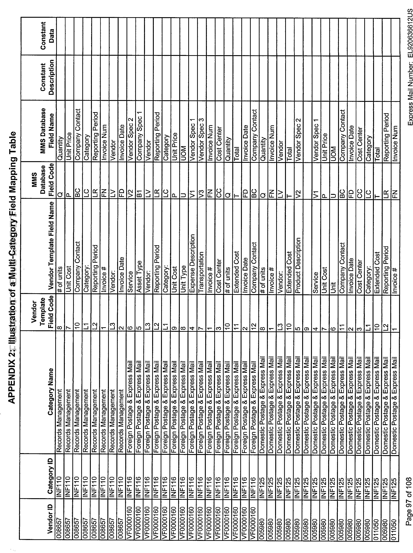Figure US20020128938A1-20020912-P00038