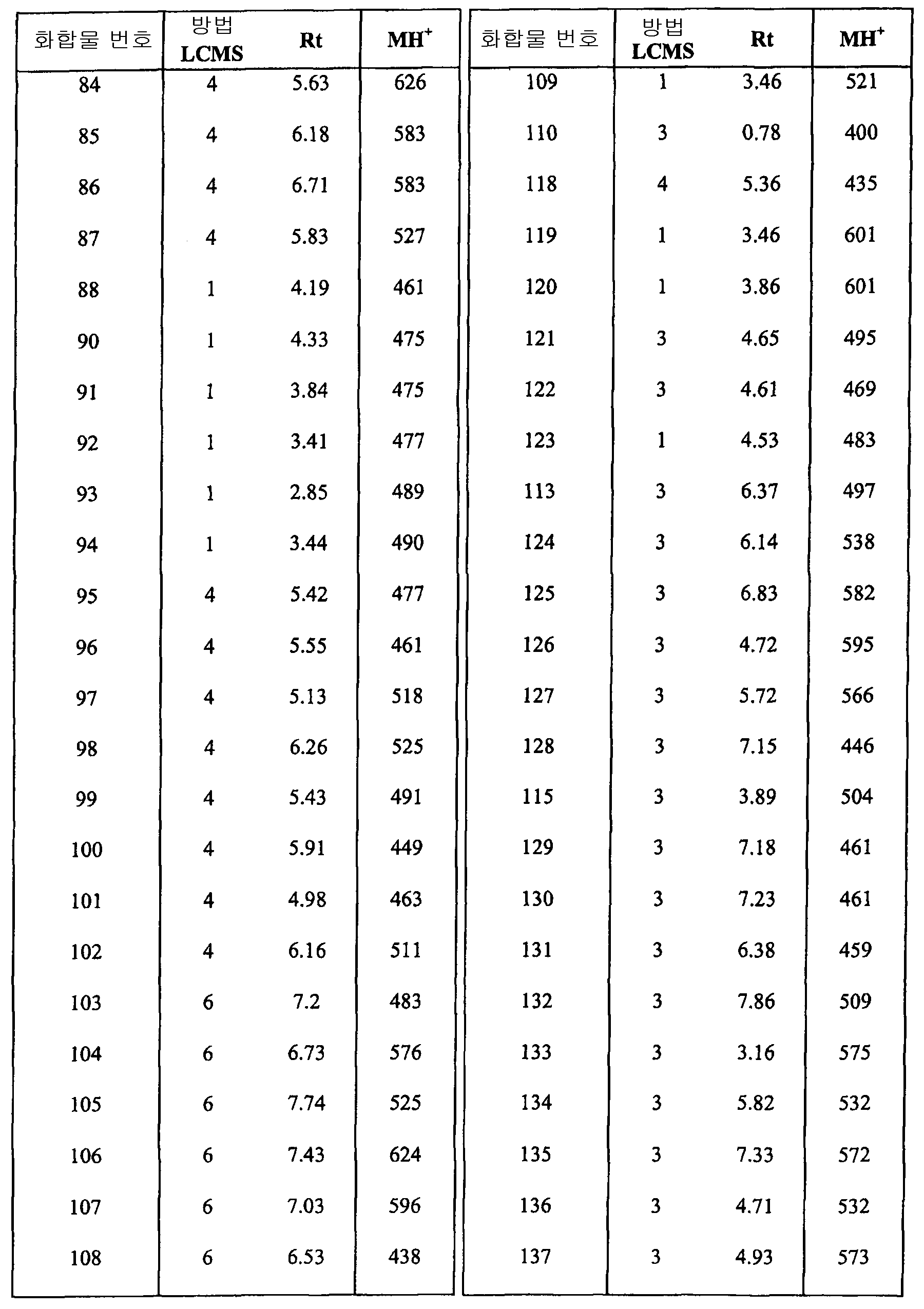 Figure 112007038004646-pct00114