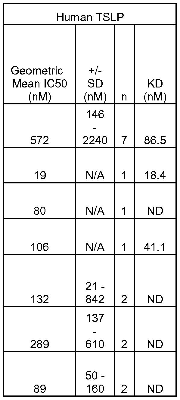 Figure imgf000046_0003
