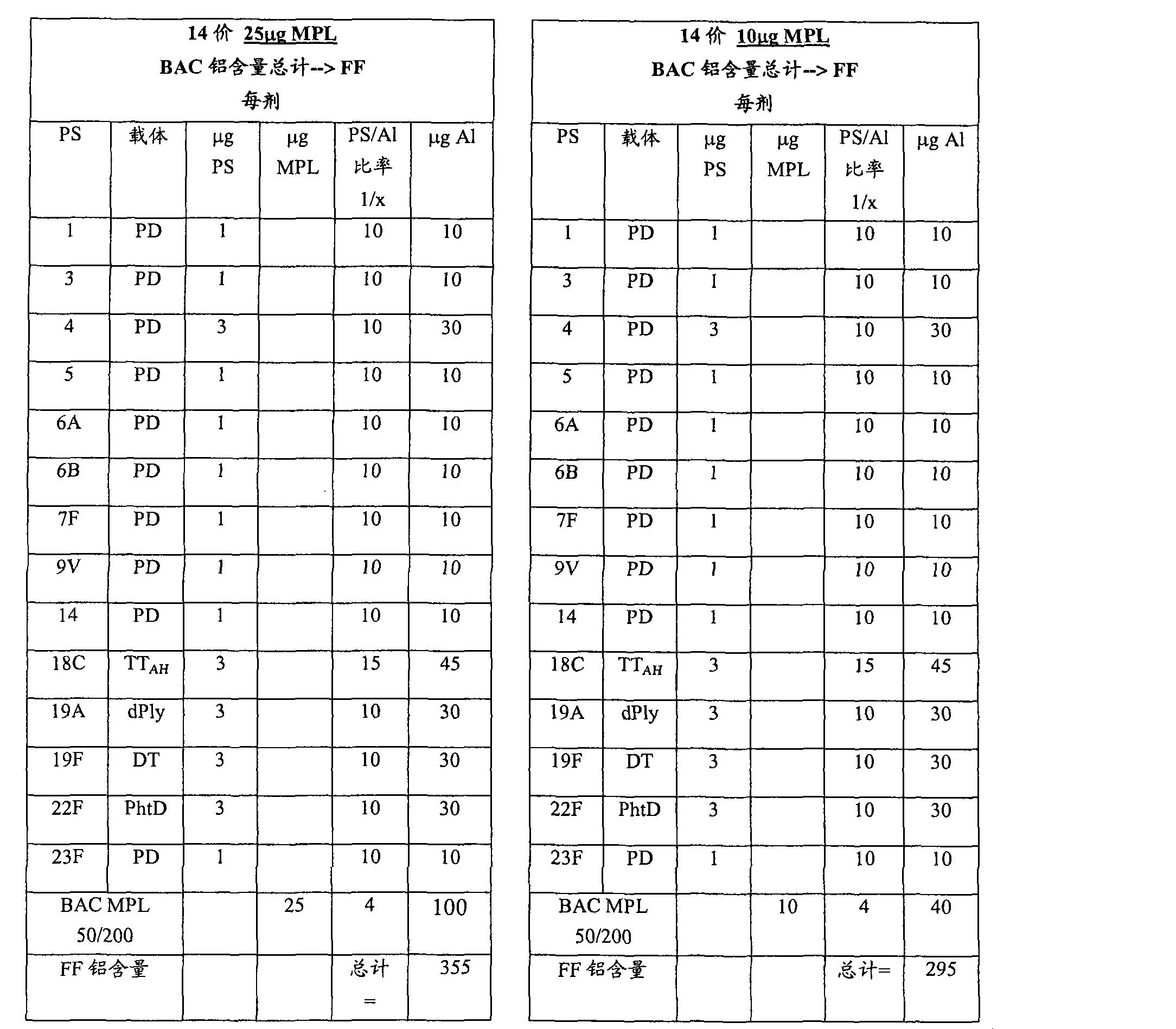 Figure CN101378778BD00541