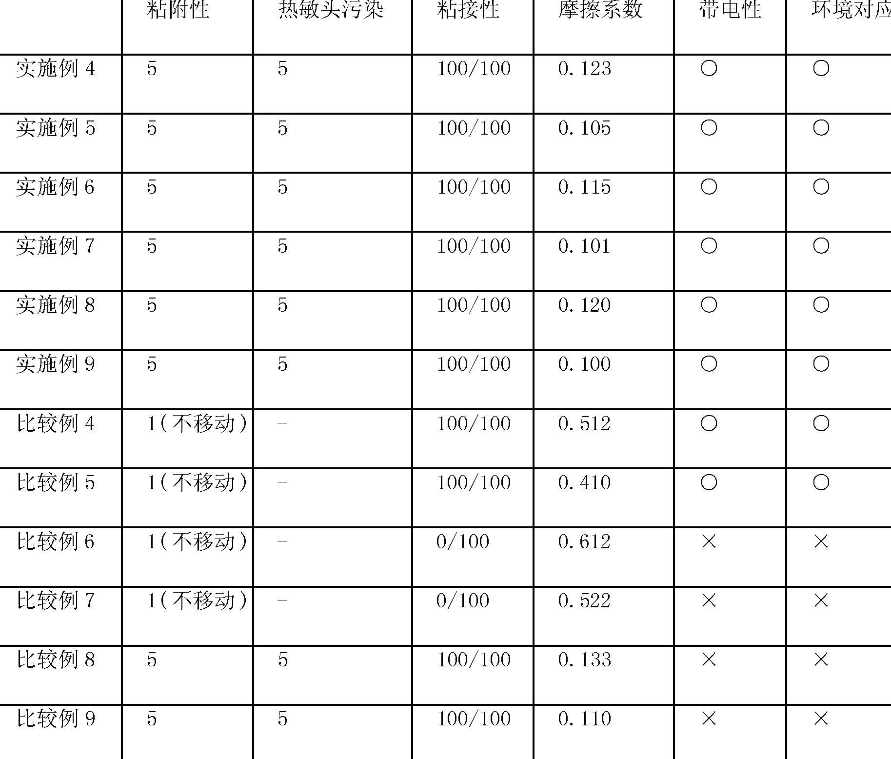 Figure CN102666655AD00281