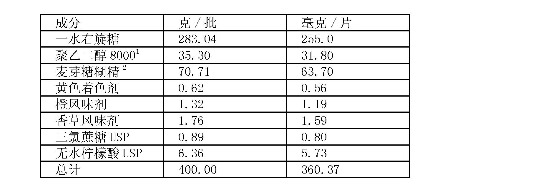 Figure CN102665692BD00221