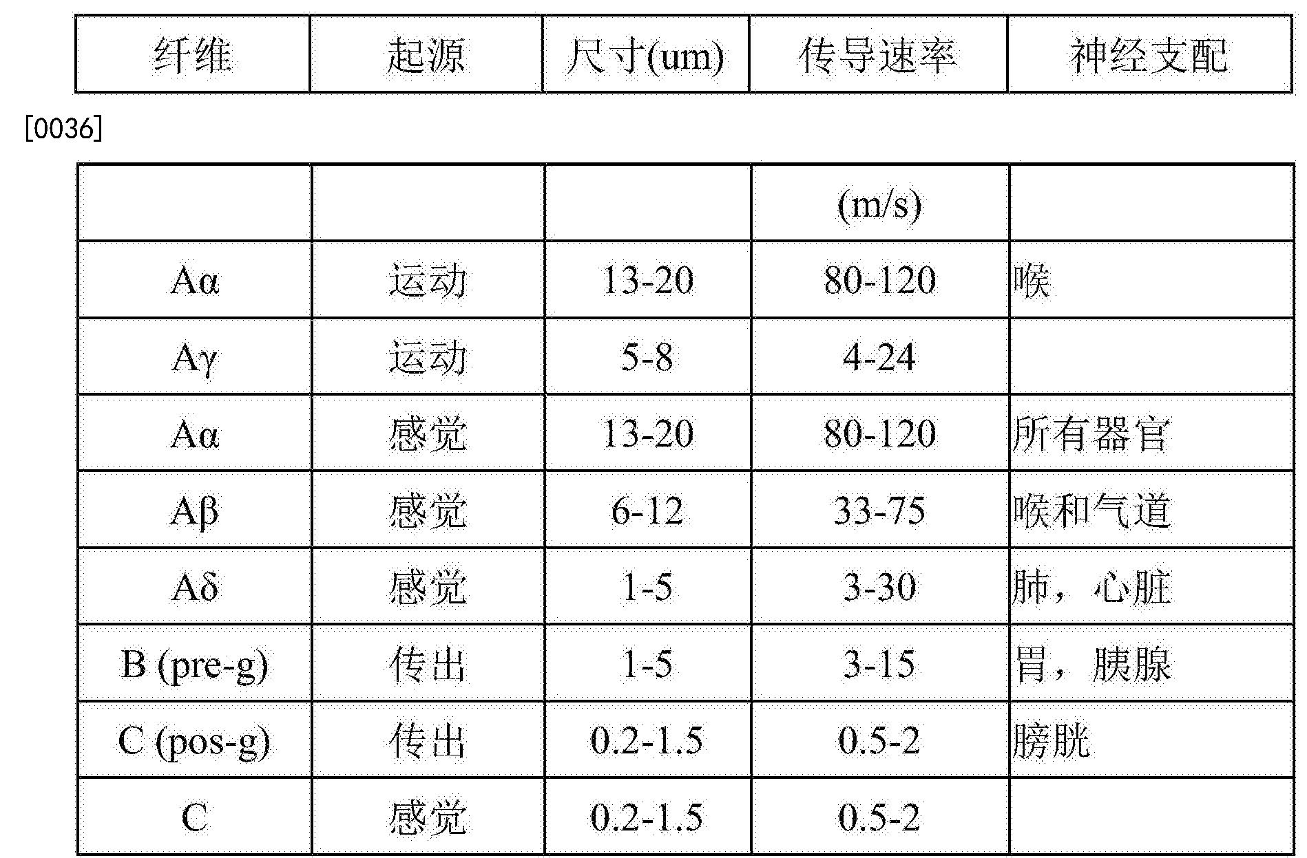 Figure CN106573144AD00071