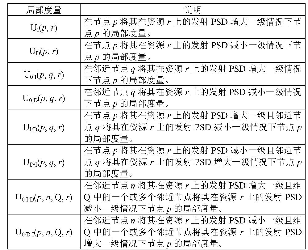 Figure CN102356652BD00151