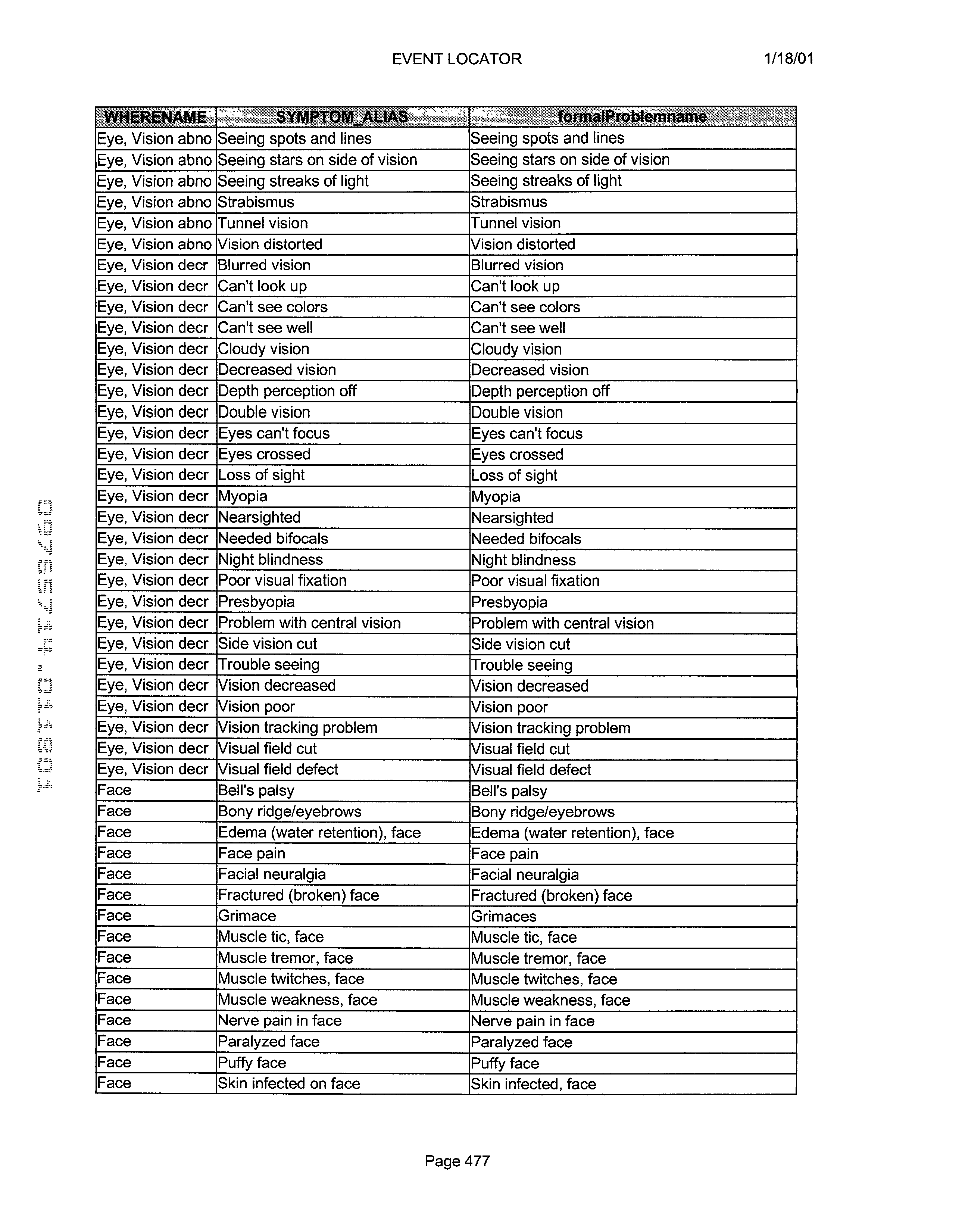 Figure US20030061072A1-20030327-P00478