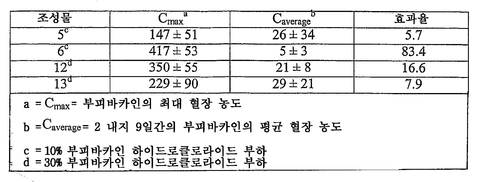 Figure 112005075785001-PCT00004