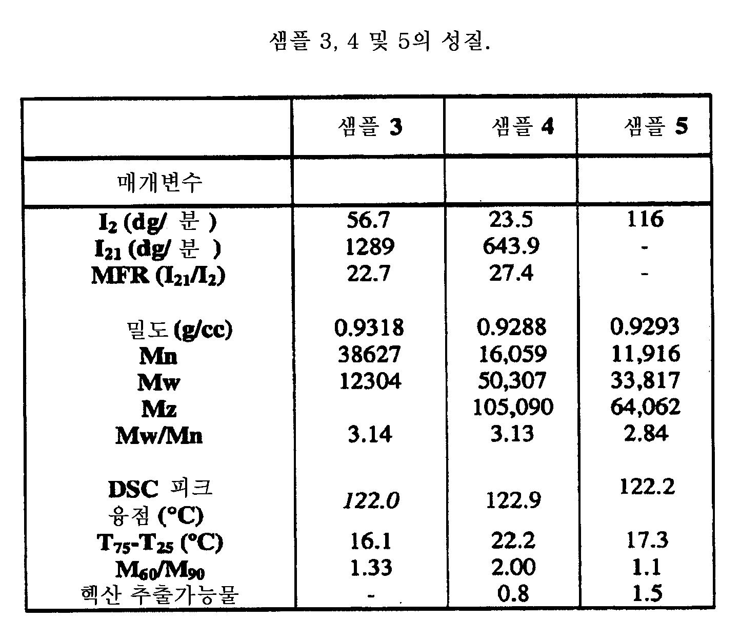 Figure 112009004953127-PCT00004