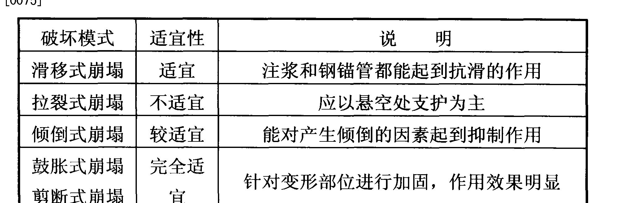 Figure CN103410161AD00071