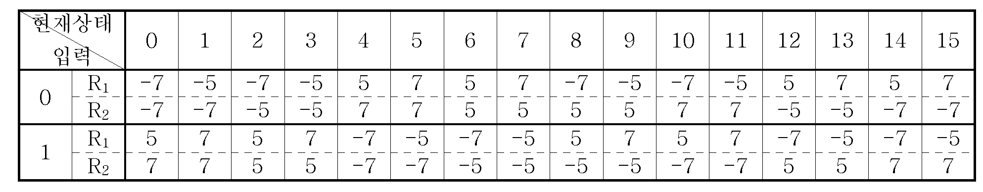 Figure 112005051695892-pat00001