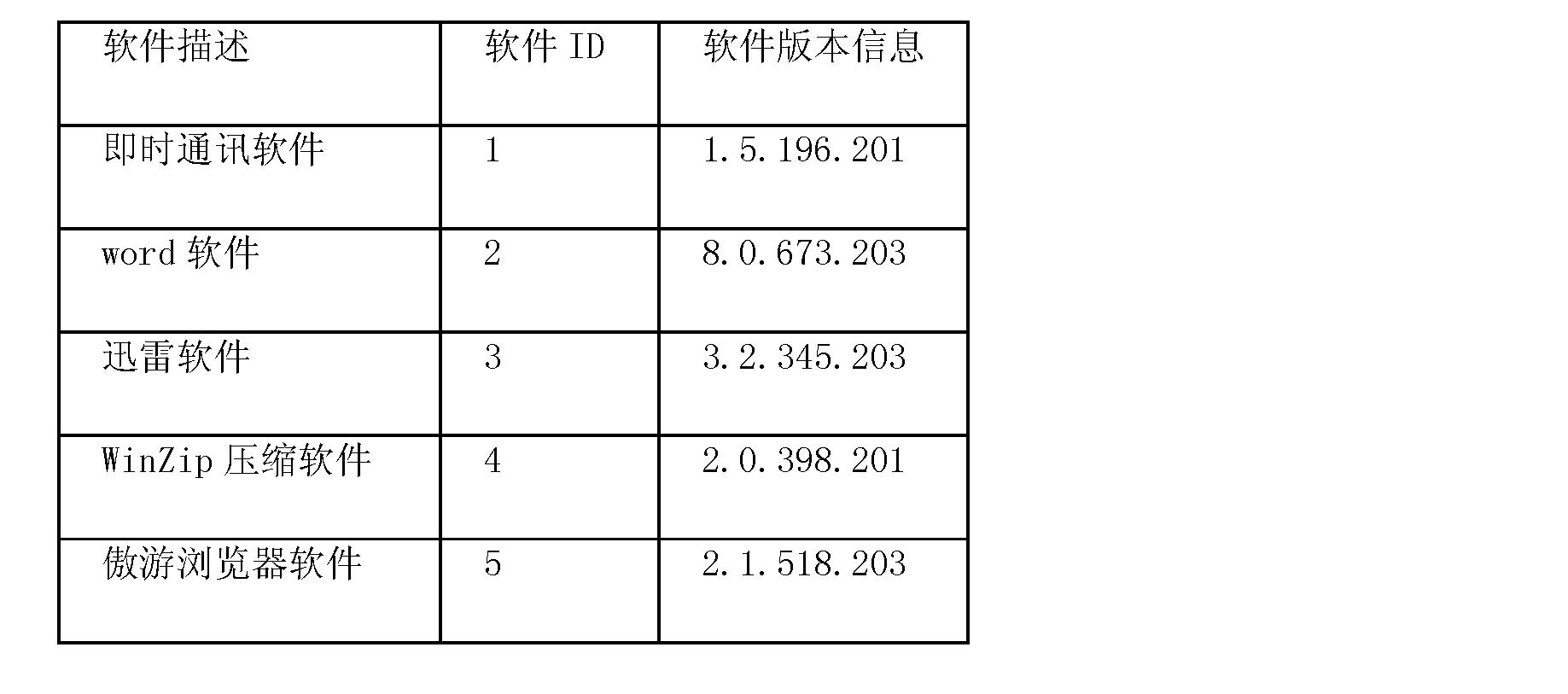 Figure CN102238017AD00111