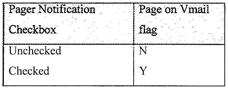 WO1998023080A2 - A communication system architecture