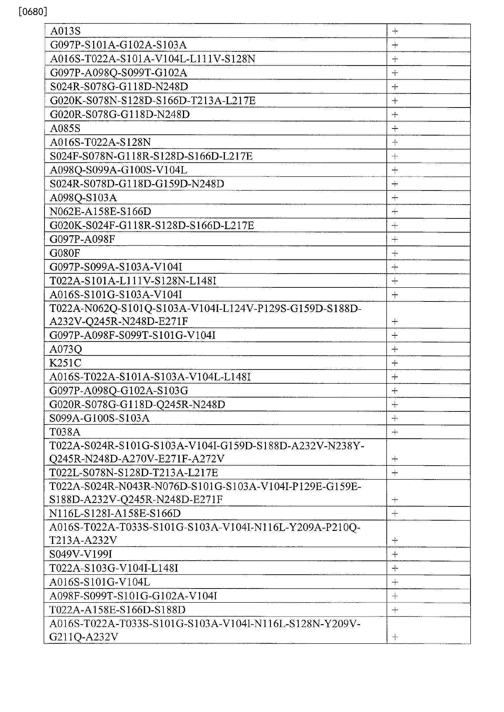 Figure CN103764823BD02821