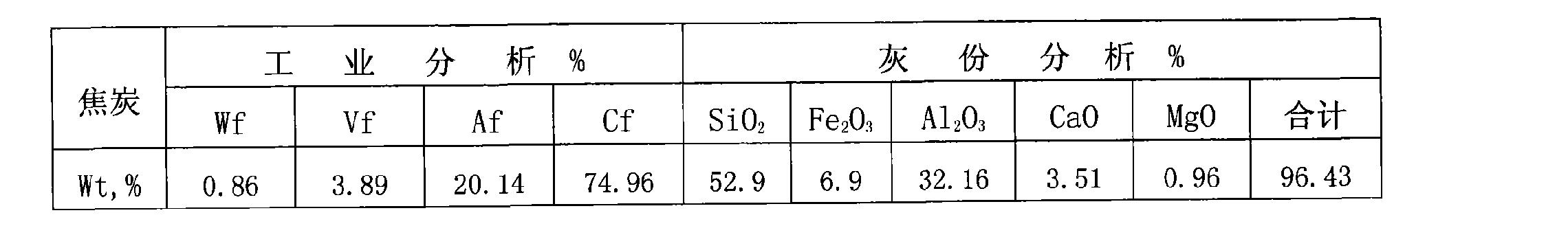 Figure CN101343047BD00123