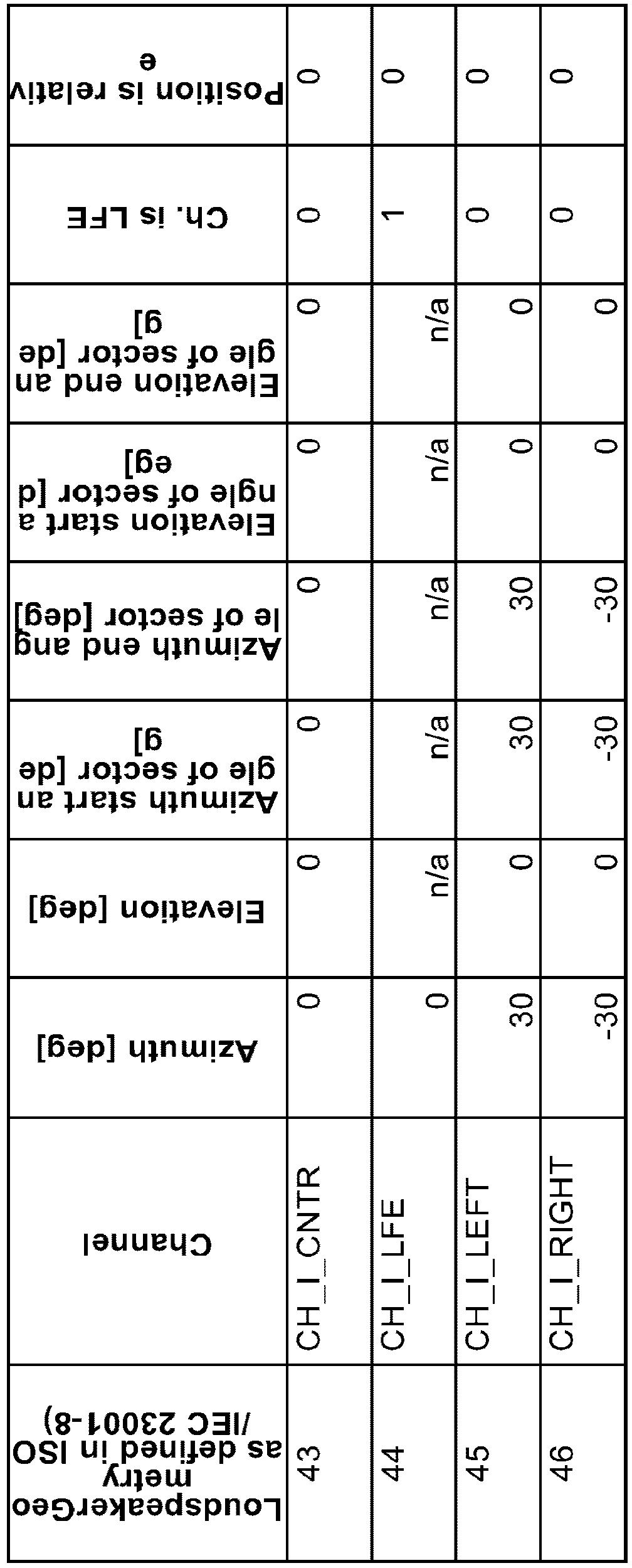 Figure PCTKR2016006497-appb-T000005