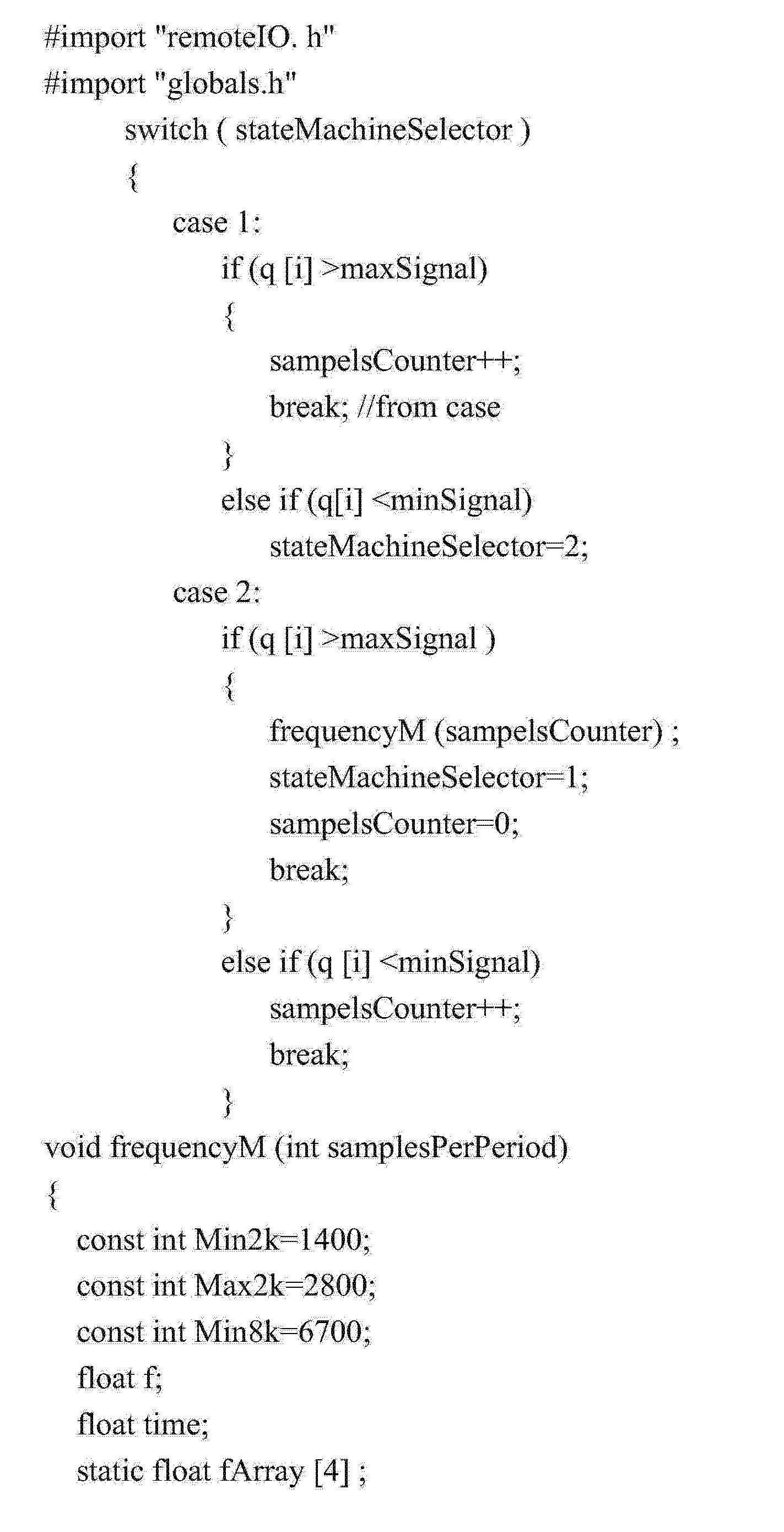 Figure CN103764236AD00211