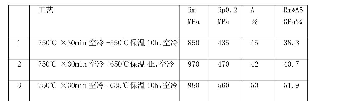 Figure CN101638749BD00092