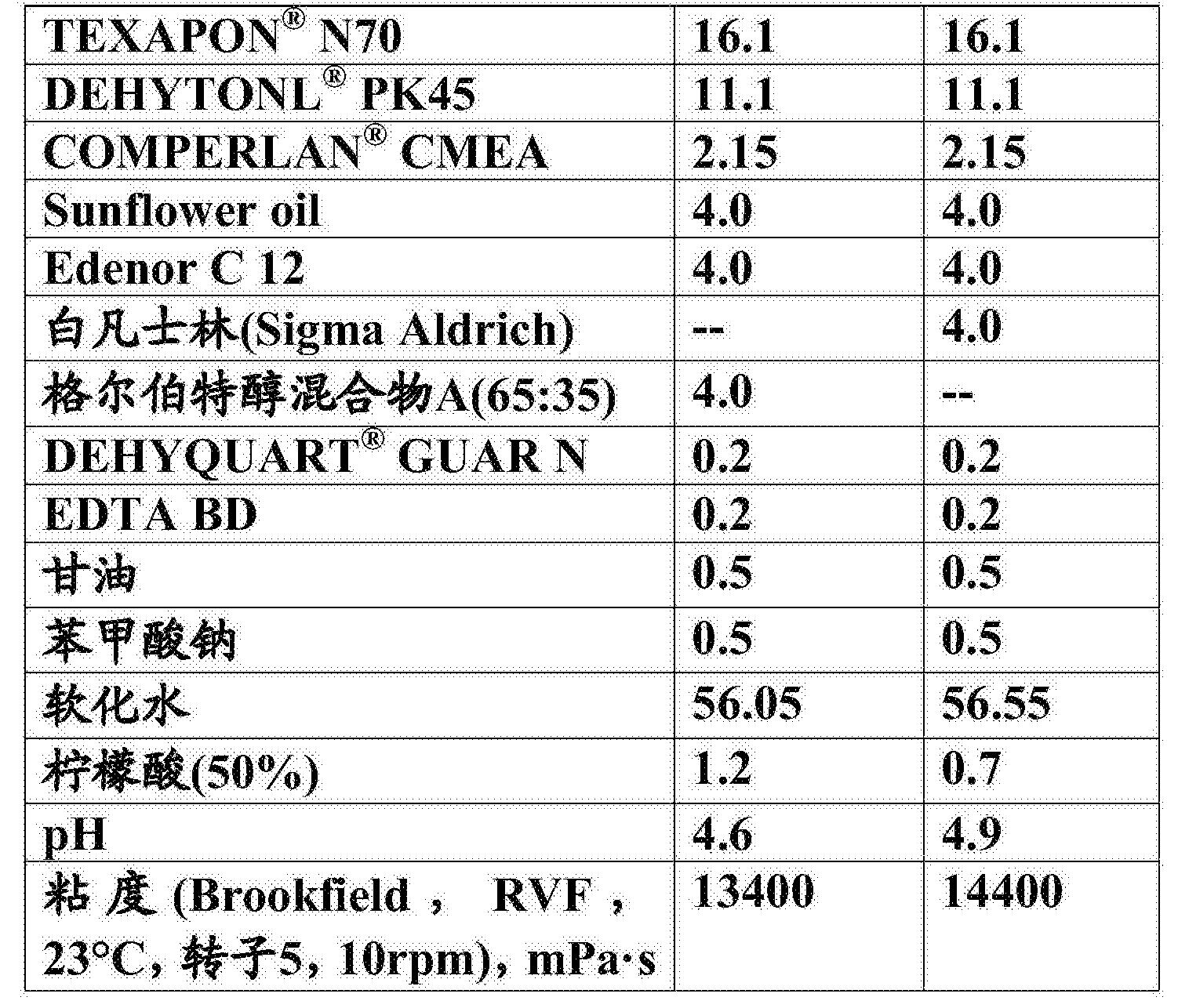 Figure CN104114525BD00261
