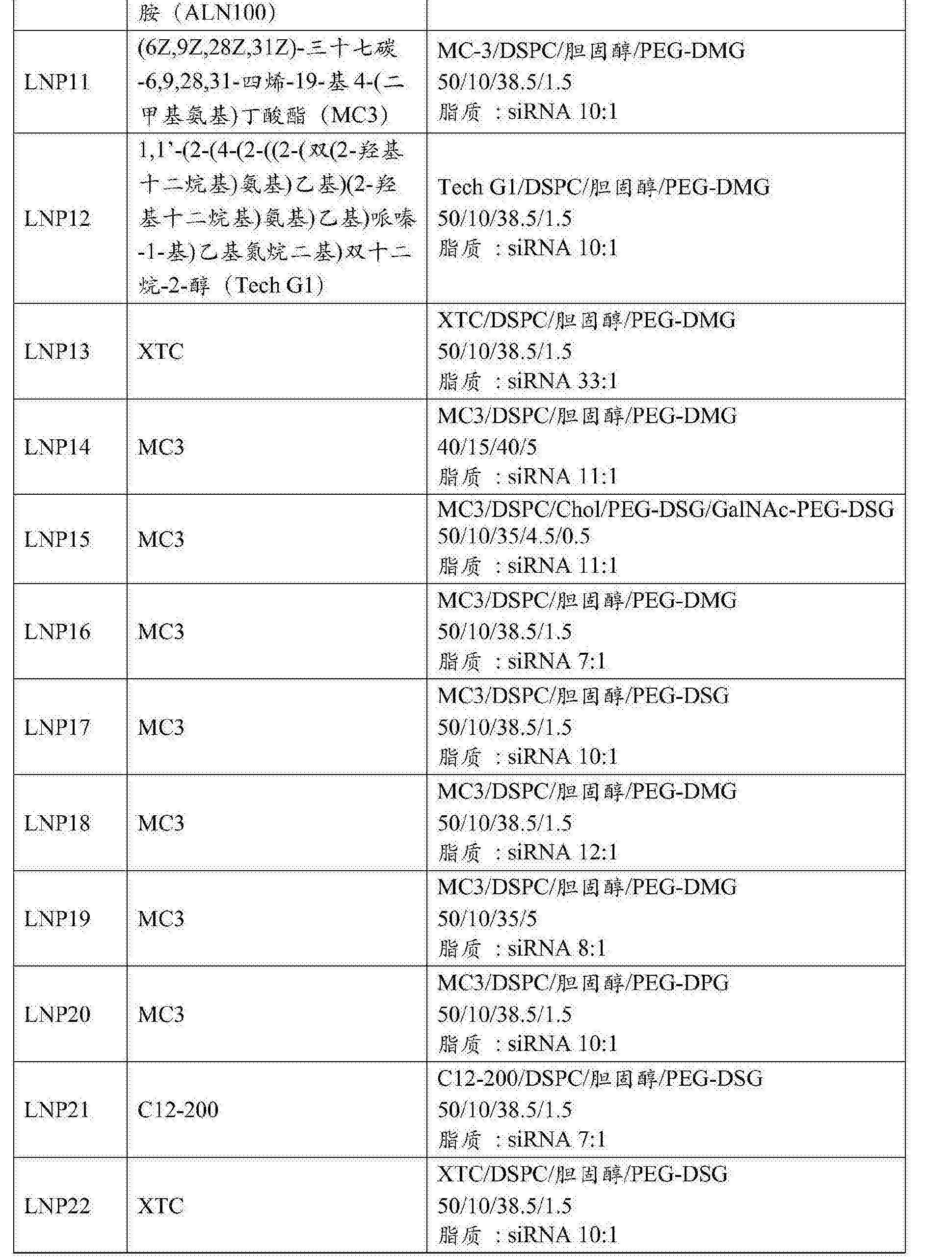 Figure CN107250362AD00821