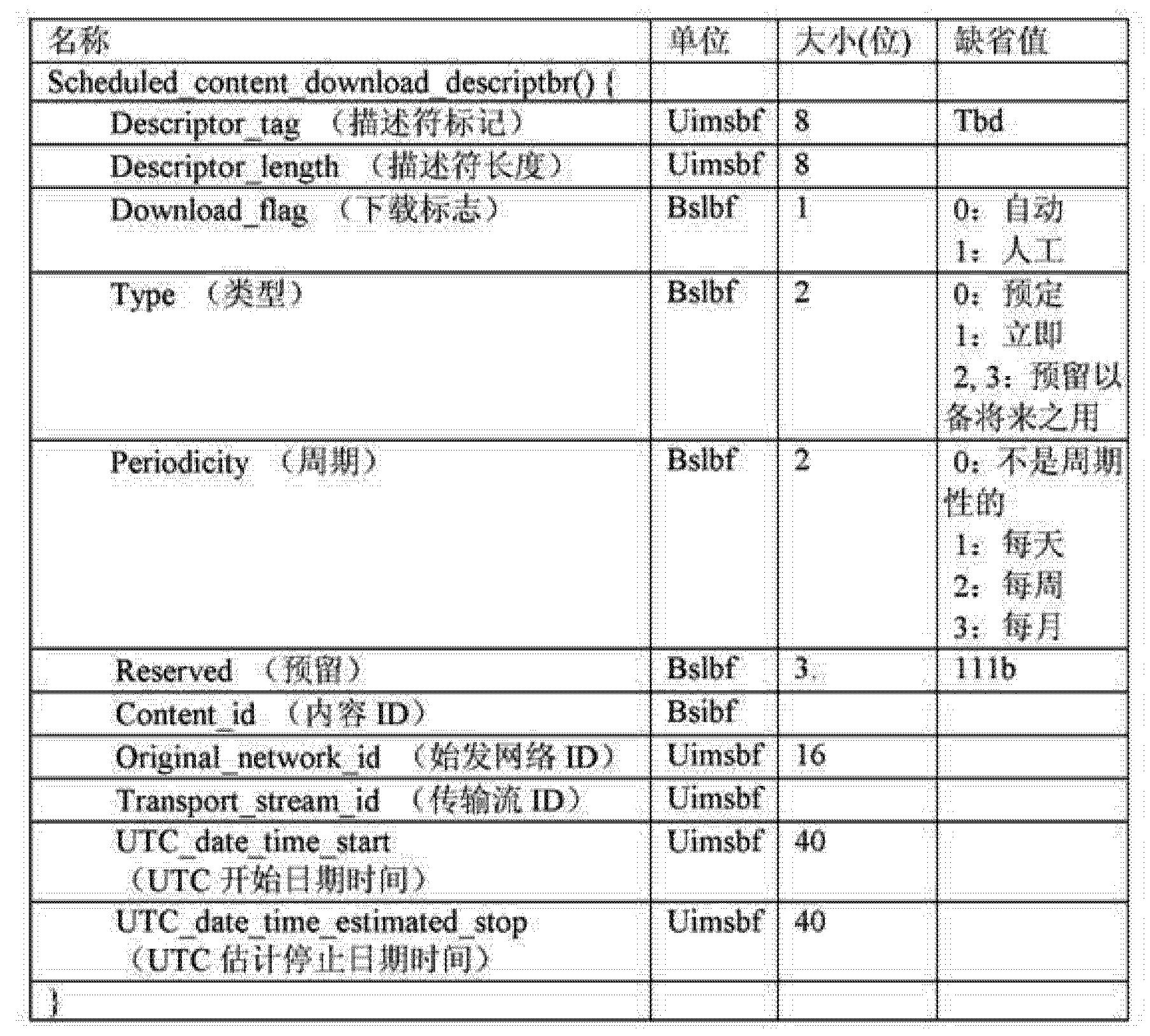 Figure CN102158750BD00291