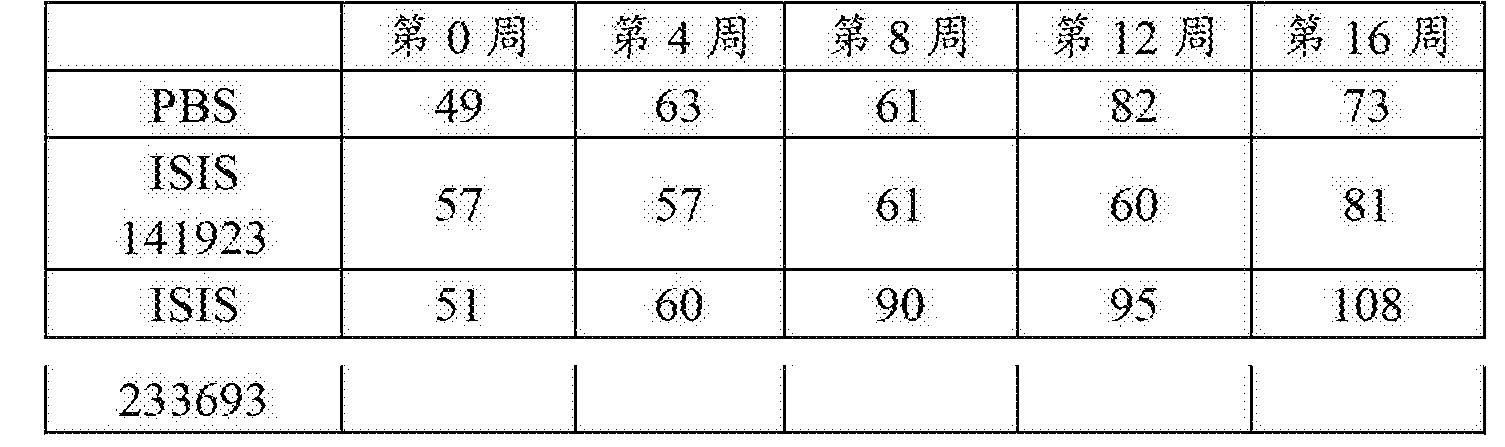 Figure CN102753186BD00532