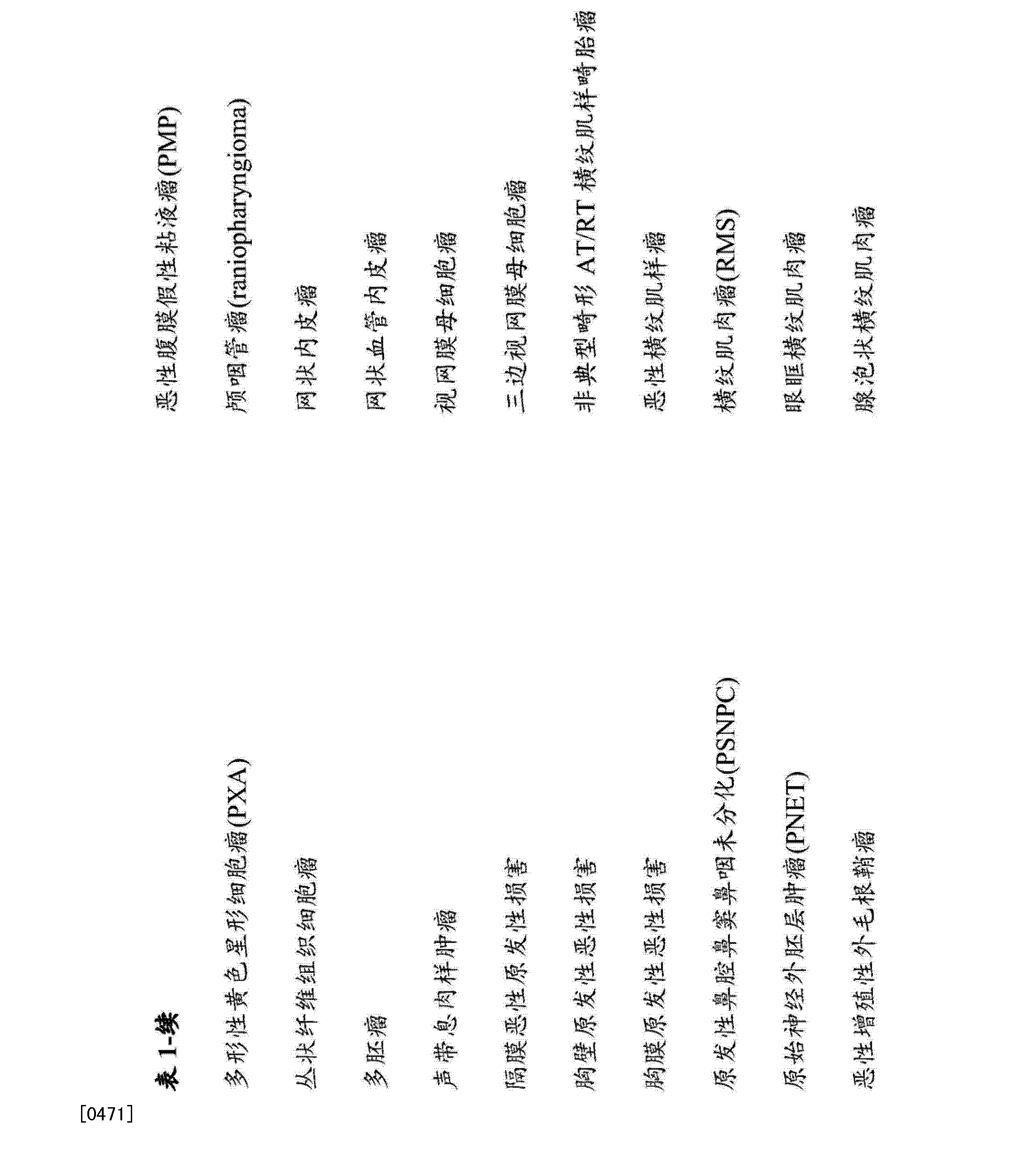 Figure CN103857387AD00841