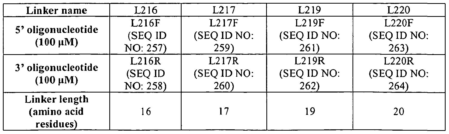 Figure imgf000392_0002
