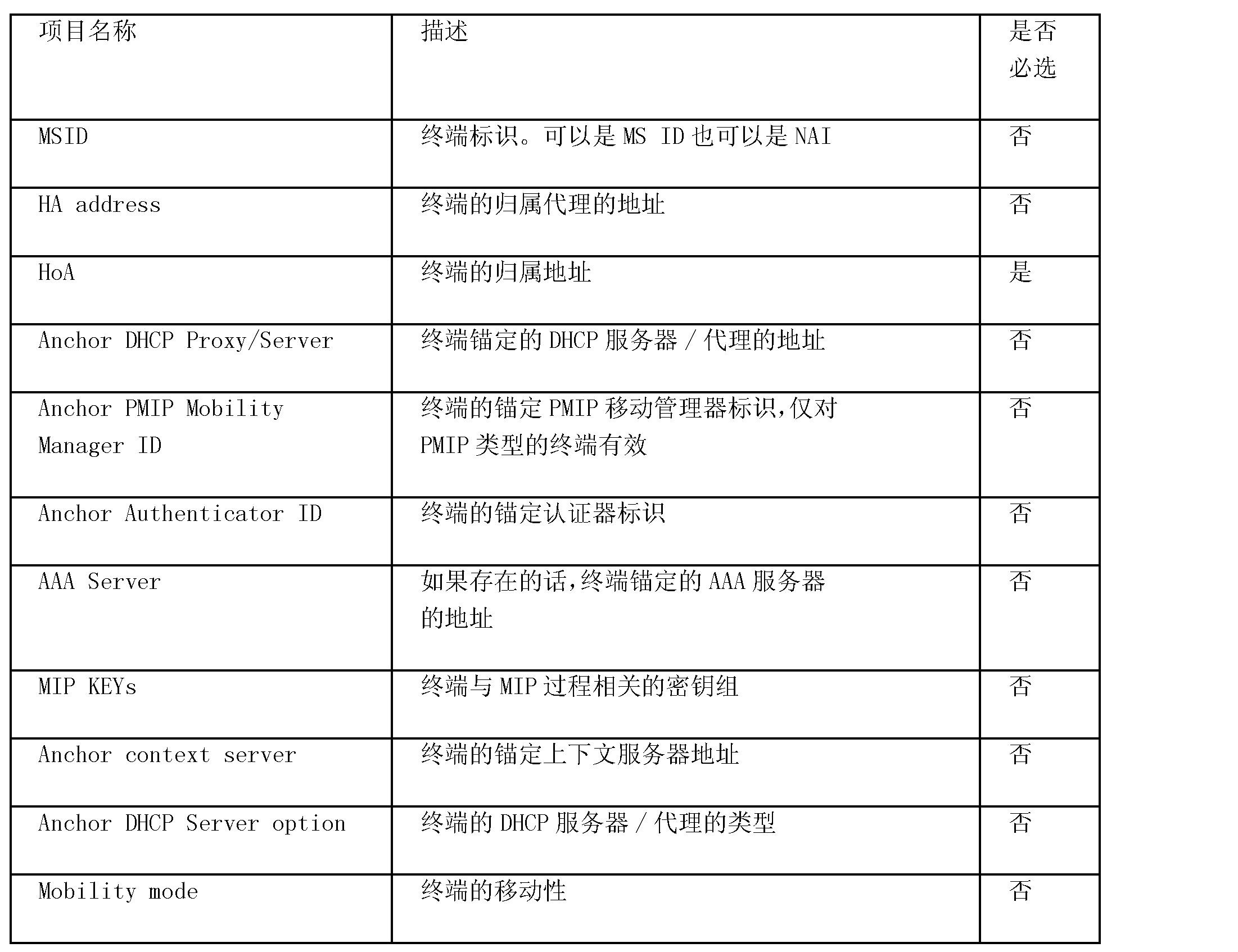 Figure CN101047987BD00051