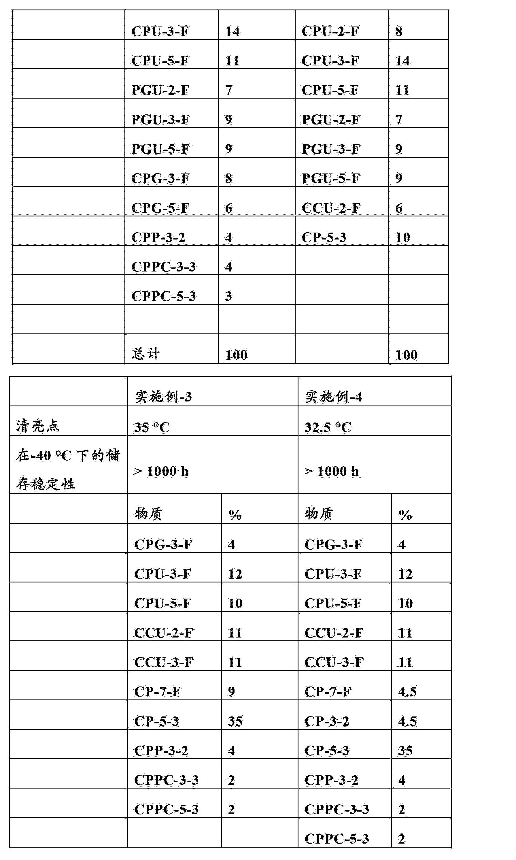 Figure CN103180409AD00911