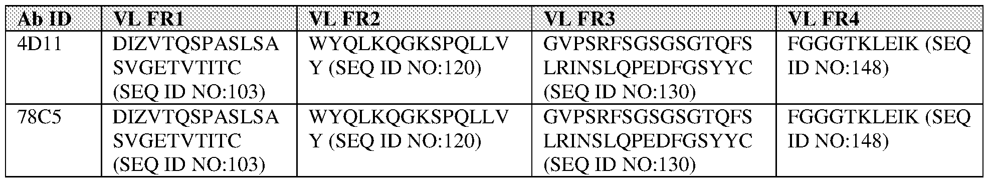 Figure imgf000218_0003