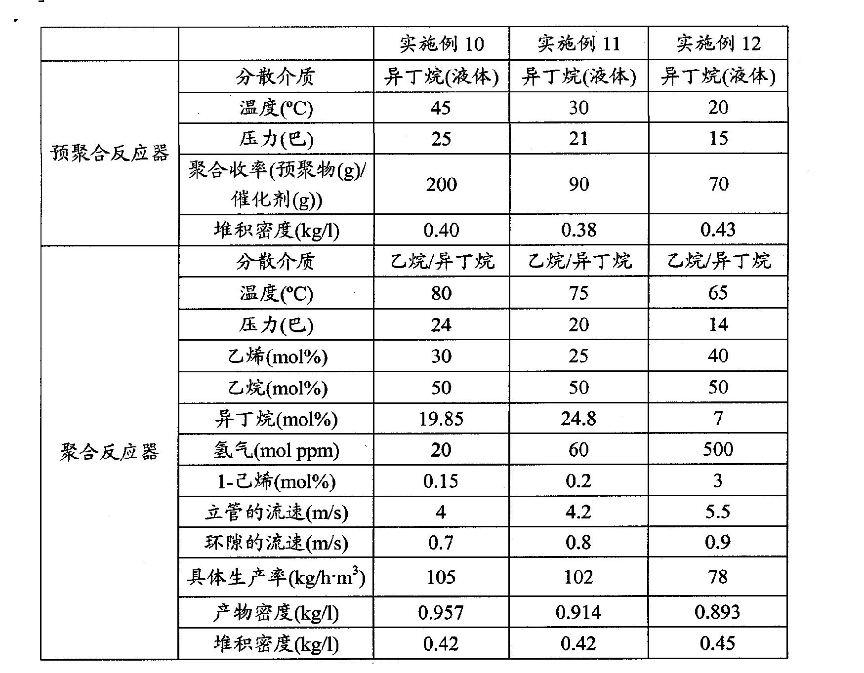 Figure CN102574937BD00171