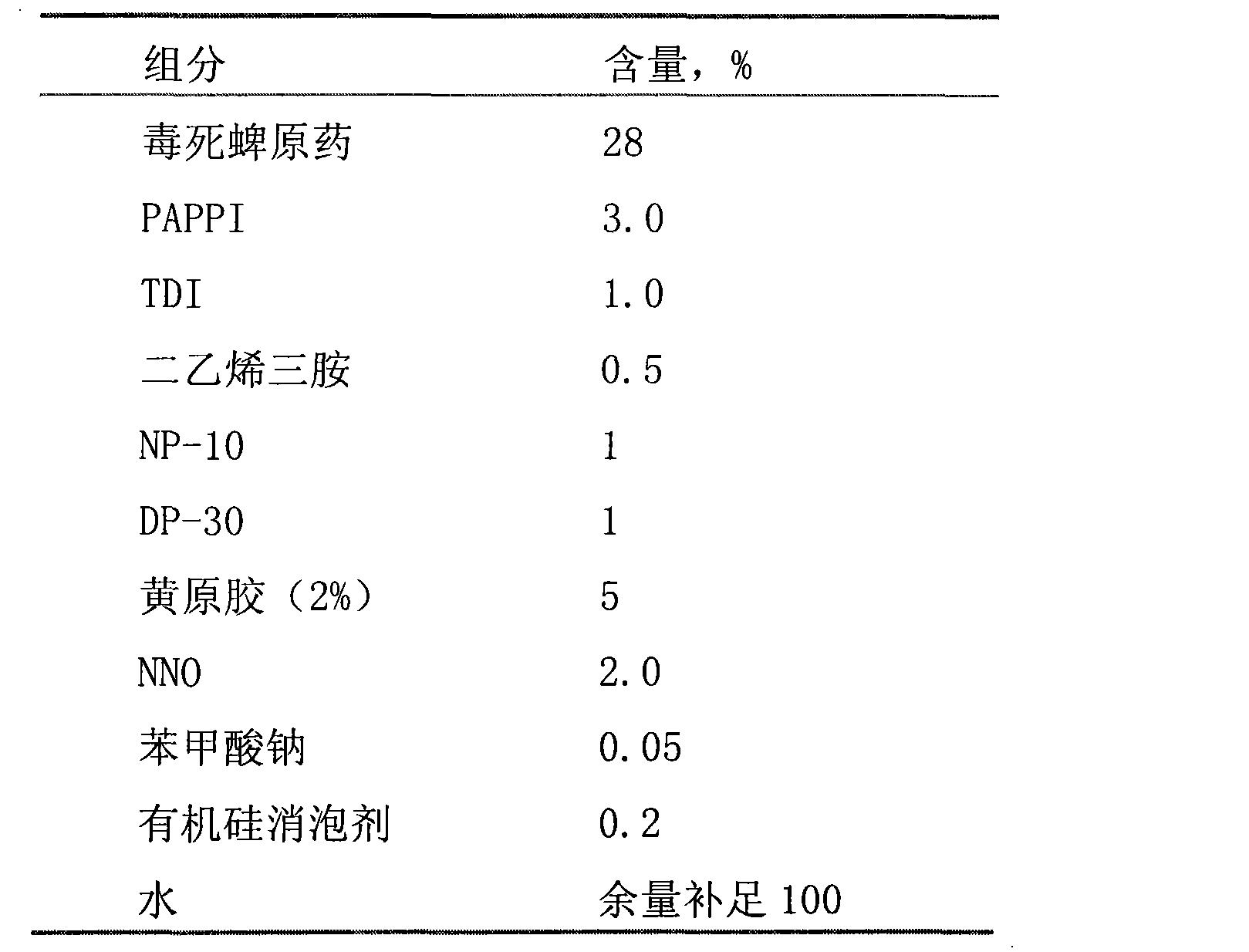 Figure CN102100229AD00121