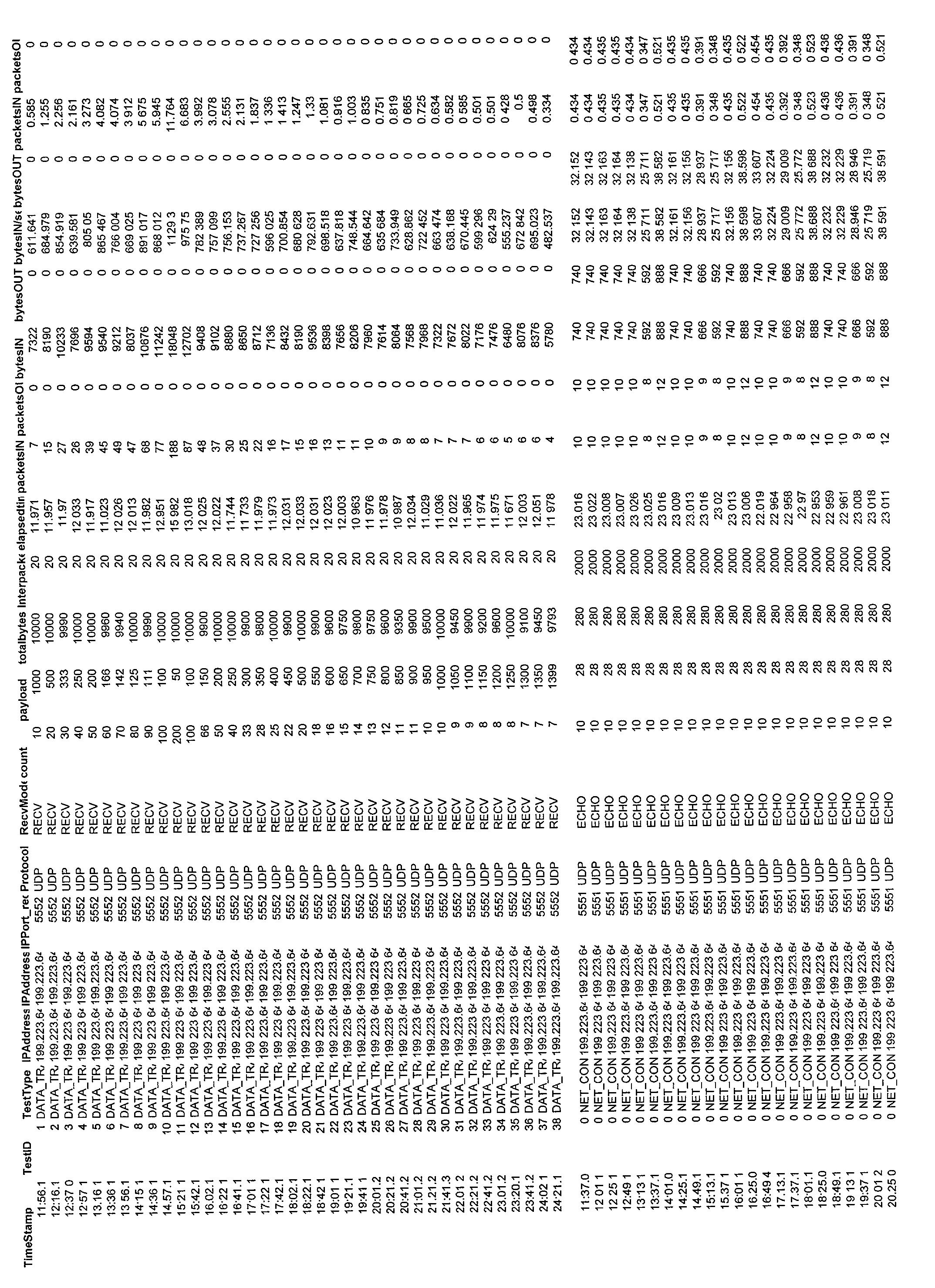 Figure US20020186660A1-20021212-P00002
