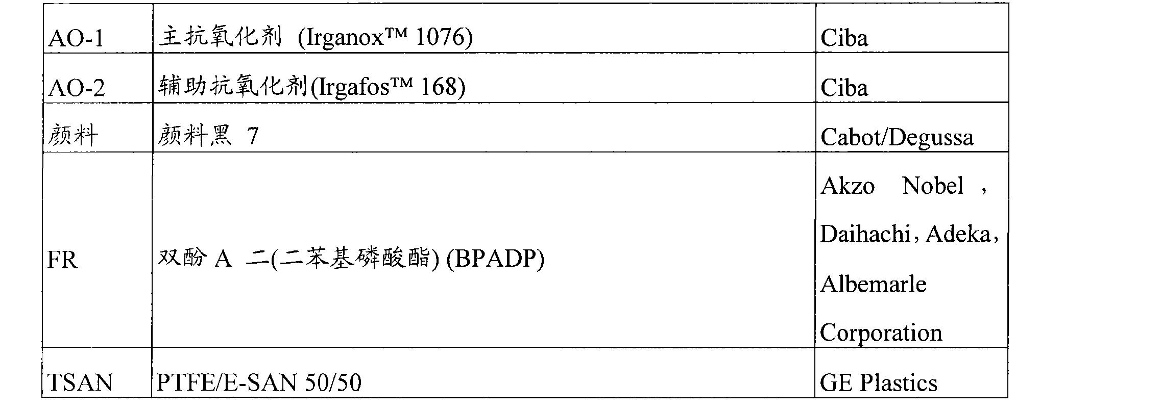 Figure CN101522802BD00371
