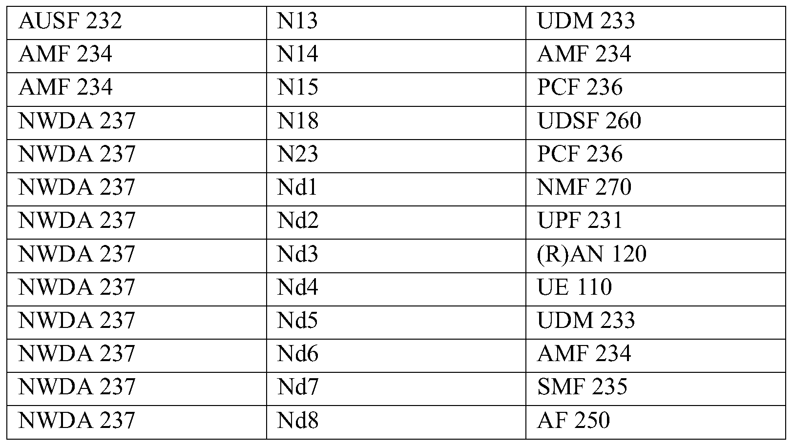 Figure PCTCN2018077807-appb-000002