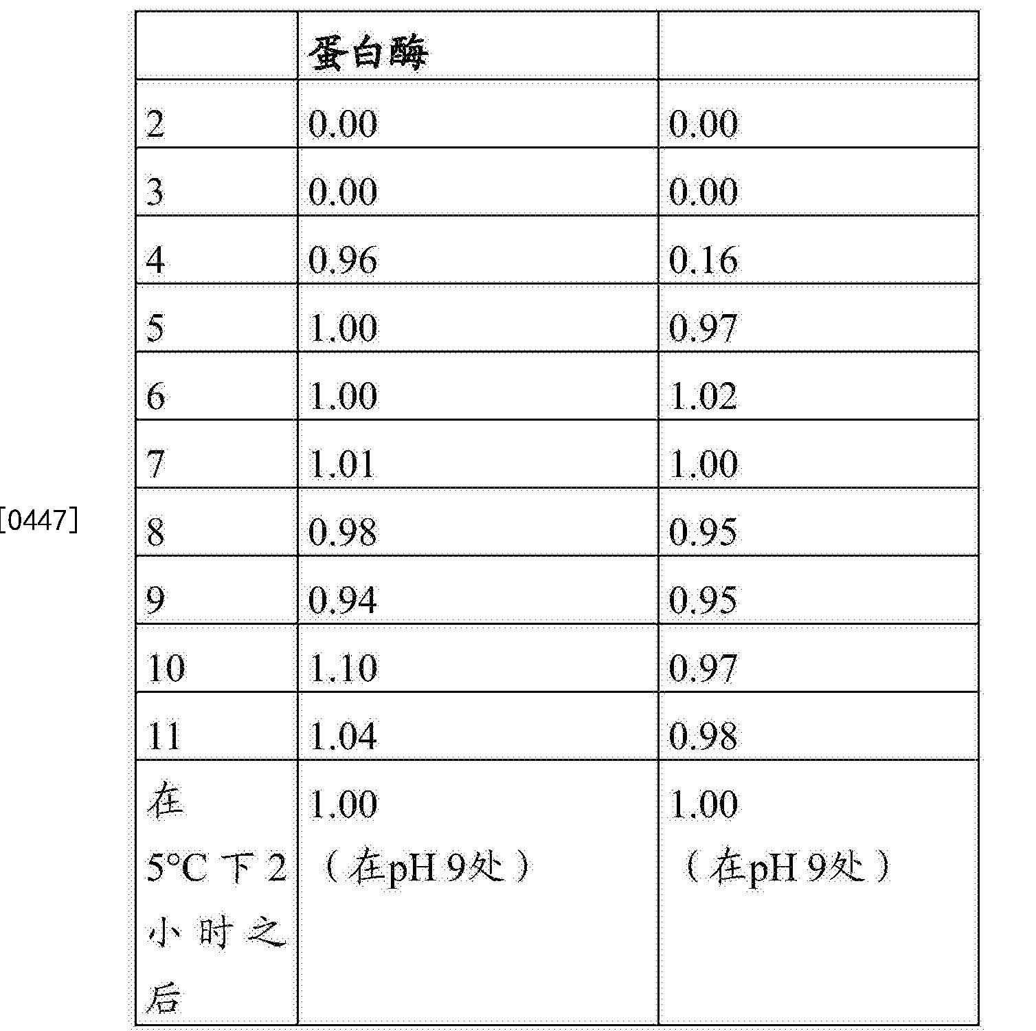 Figure CN104271726BD00521