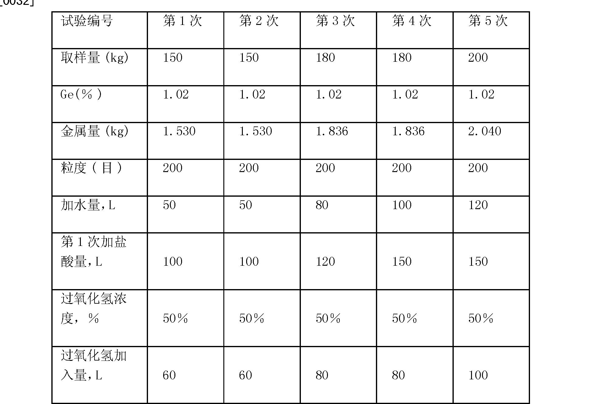 Figure CN101760653BD00062