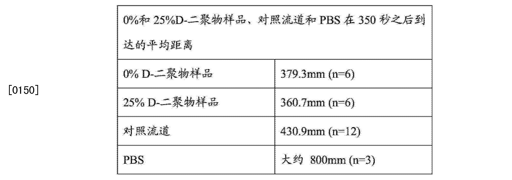 Figure CN103842796AD00191