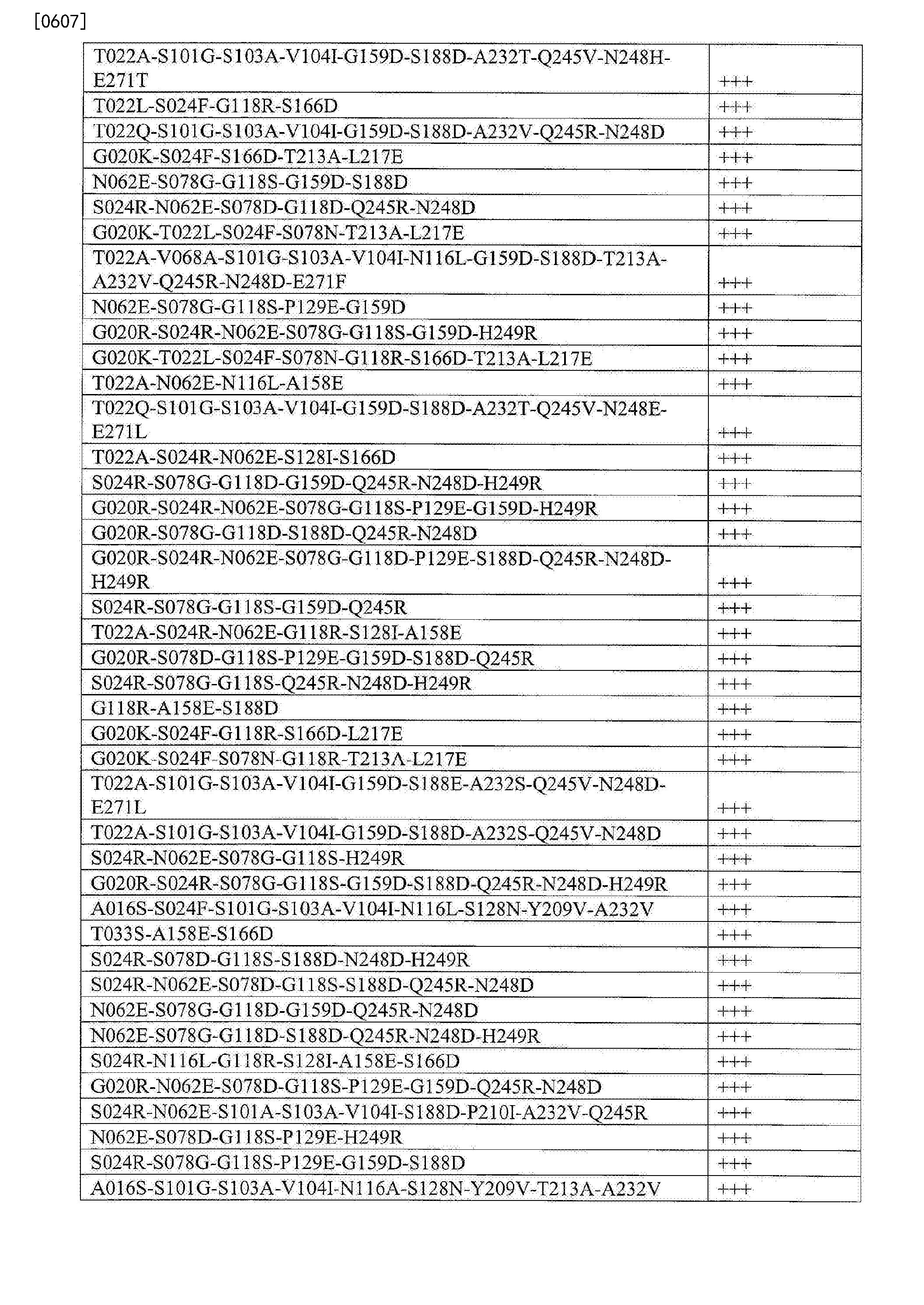 Figure CN103764823BD02091