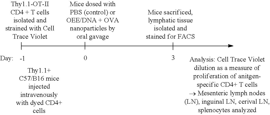 Figure US09999600-20180619-C00001