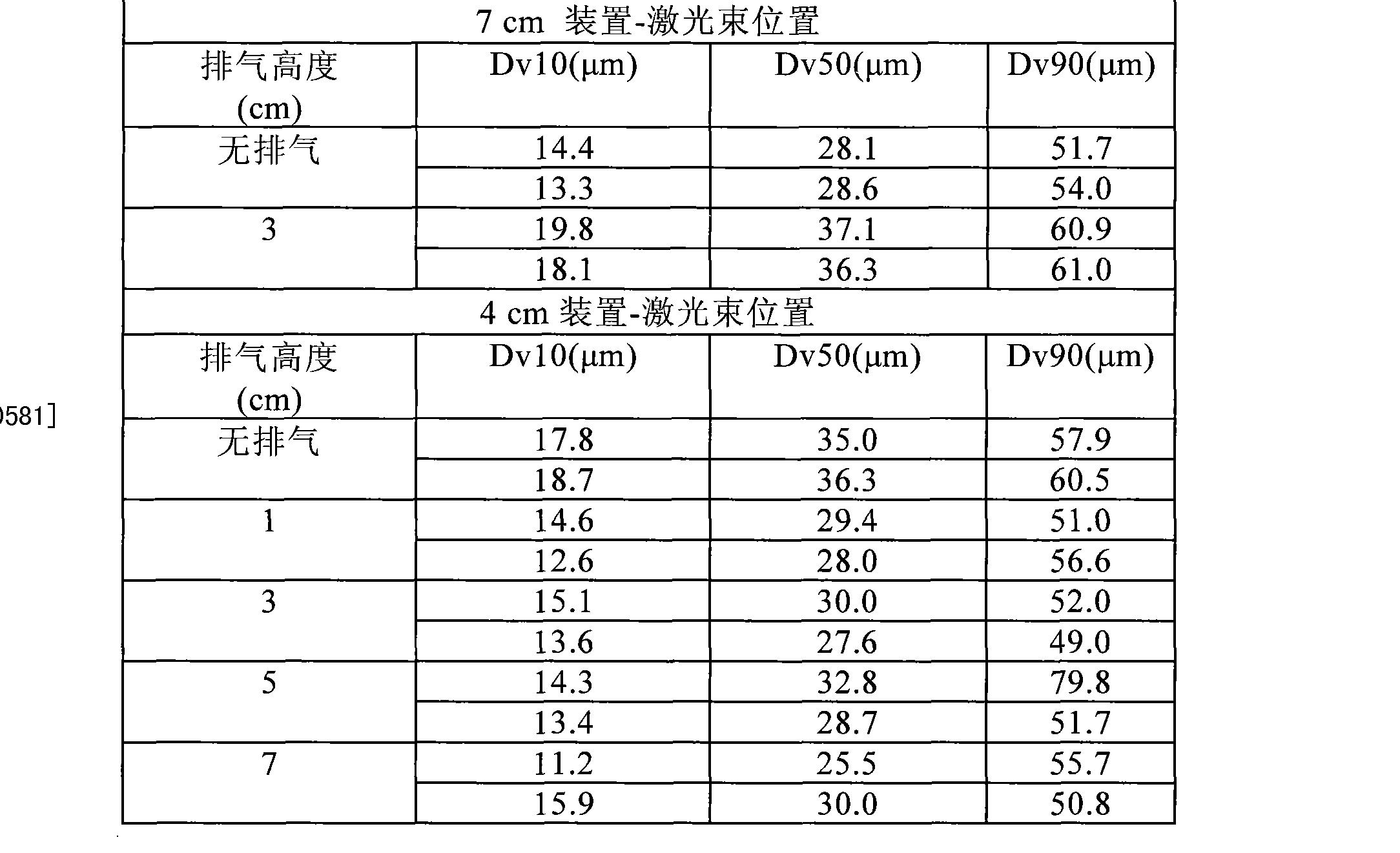 Figure CN101378735BD00521
