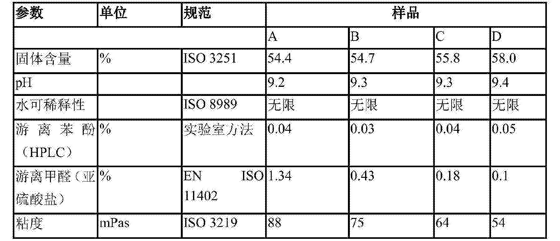 Figure CN104053691BD00161