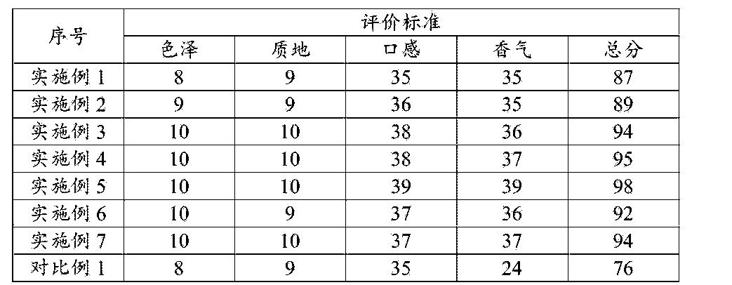Figure CN105420050AD00081