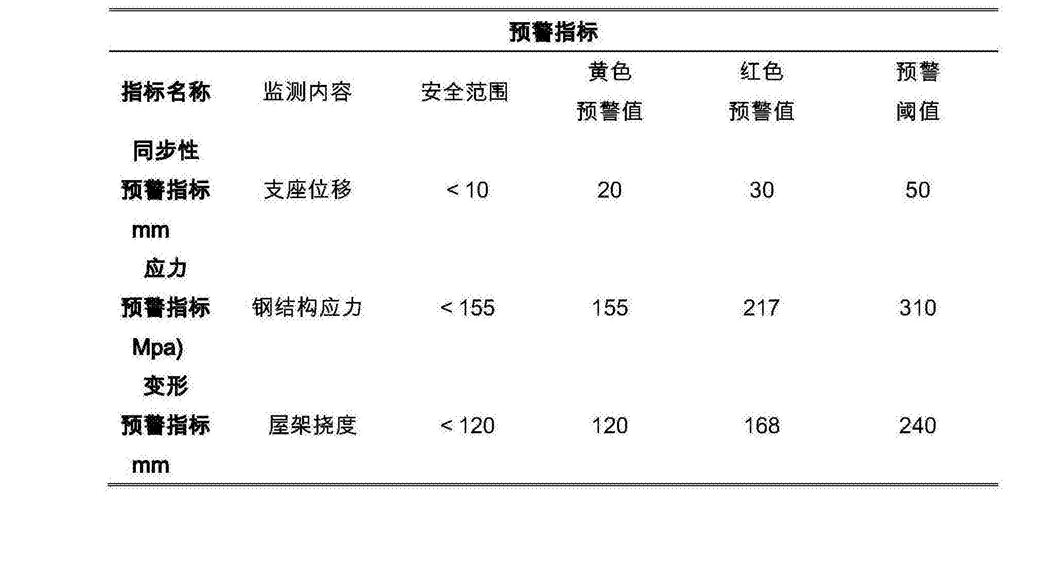 Figure CN108468430AD00111