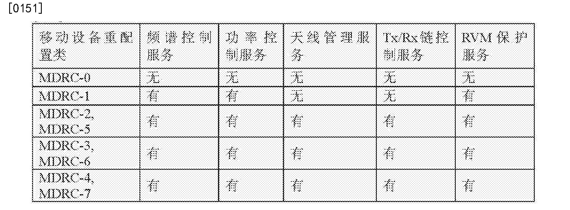 Figure CN107005583AD00161
