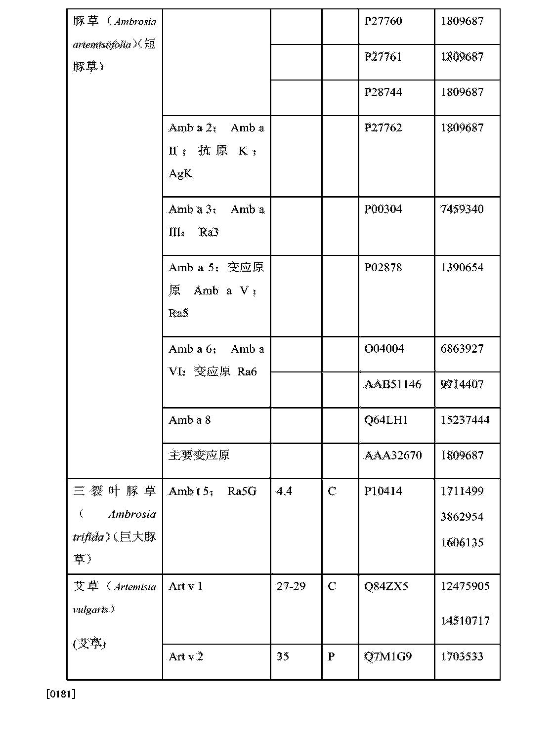 Figure CN105188741AD00411