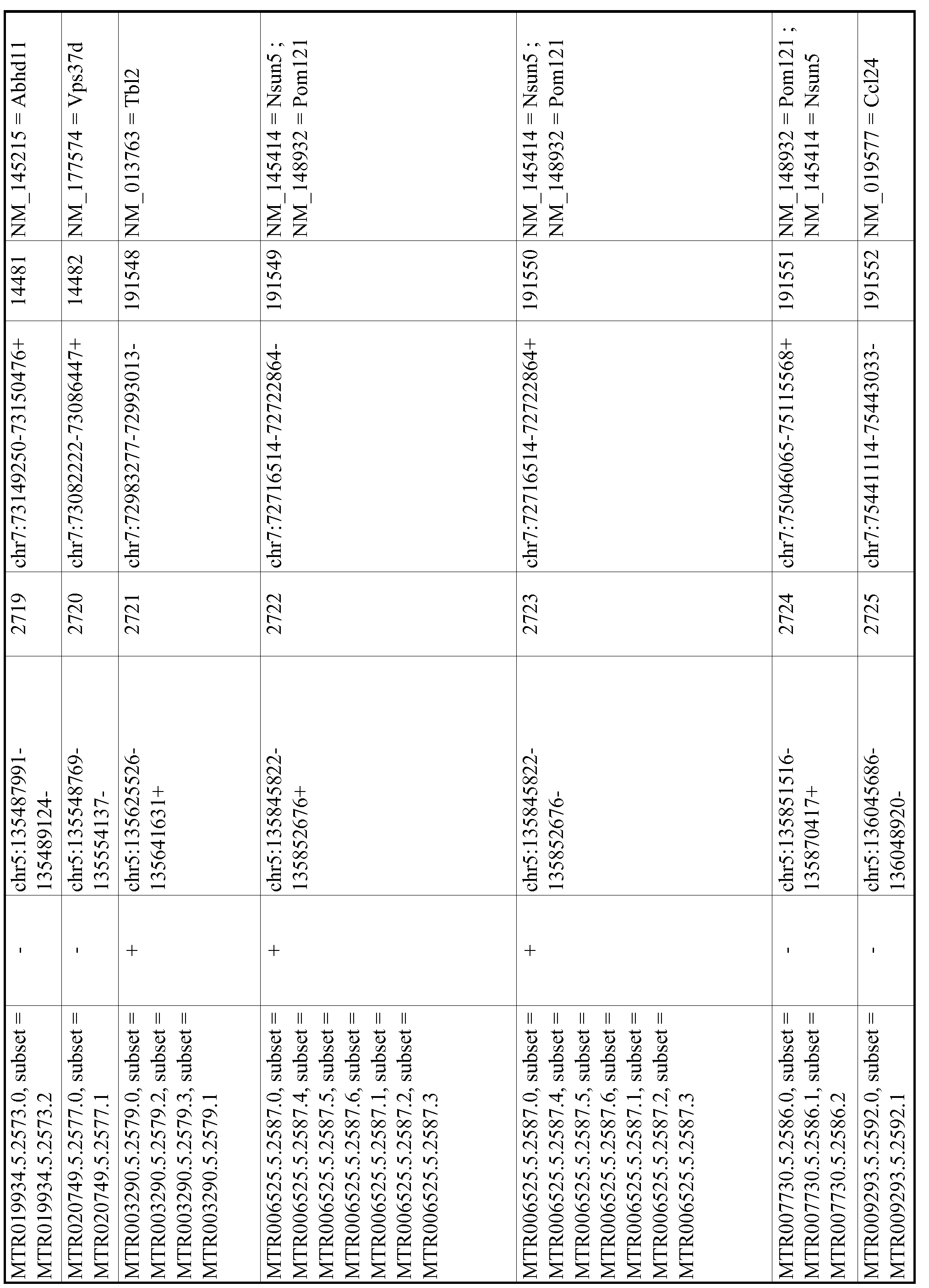 Figure imgf000565_0001